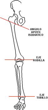 KAfo artículos de ortopedia