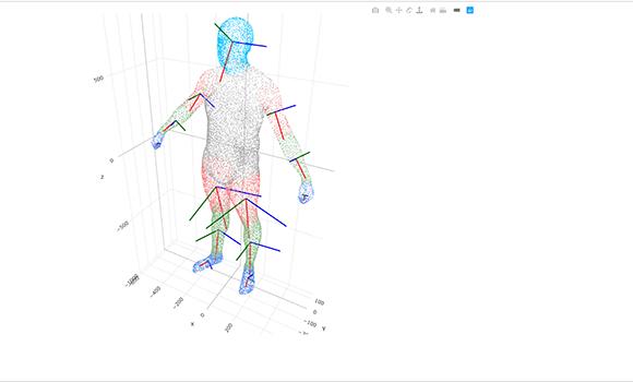 La Comunitat Valenciana se sitúa en la vanguardia de la investigación sobre escaneado de la forma corporal en movimiento